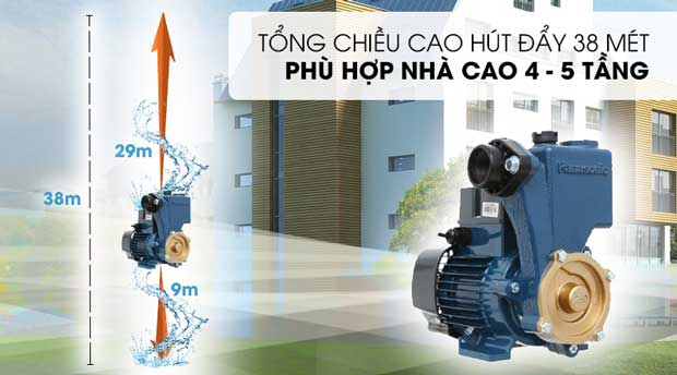 Chọn máy bơm nước đẩy cao phù hợp với nhu cầu
