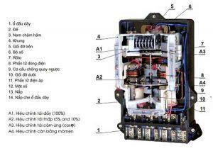 Cấu tạo công tơ điện 3 pha