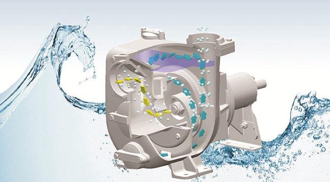 Nguyên lý hoạt động của máy bơm nước